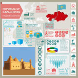Infographics de Kazakhstan, données statistiques, vues illustration de vecteur