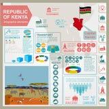 Infographics de Kenia, datos estadísticos, vistas ilustración del vector