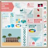 Infographics de l'Antigua-et-Barbuda, données statistiques, vues Admi Photos stock