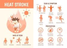 Infographics de la atención sanitaria sobre golpe de calor libre illustration
