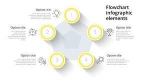 Infographics de la carta de proceso de negocio con 5 segmentos del paso Circul Fotos de archivo