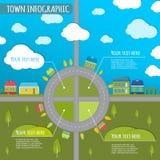 Infographics de la ciudad Foto de archivo