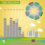 Infographics de la ciudad Fotografía de archivo libre de regalías