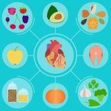 Infographics de la comida para el corazón sano Fotos de archivo libres de regalías