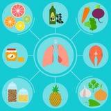 Infographics de la comida para los pulmones sanos Imágenes de archivo libres de regalías
