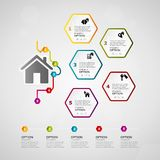 Infographics de la cronología de las propiedades inmobiliarias ilustración del vector