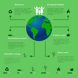 Infographics de la ecología libre illustration