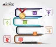 Infographics de la educación del paso de los libros stock de ilustración