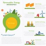 Infographics de la energía renovable Foto de archivo libre de regalías