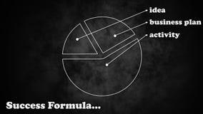 Infographics de la fórmula del éxito Fotos de archivo