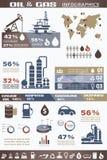 Infographics de la industria del petróleo y gas Fotografía de archivo