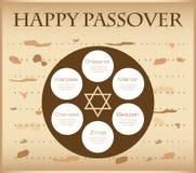 Infographics de la placa de la pascua judía libre illustration