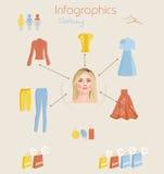 Infographics de la ropa de la mujer Imagen de archivo libre de regalías
