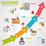 Infographics de la seguridad de Internet Fotos de archivo