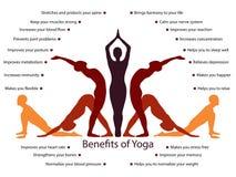 Infographics de la yoga, ventajas de la práctica de la yoga Foto de archivo libre de regalías