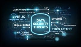 Infographics de las amenazas de la seguridad de datos - seguridad de datos de la información r ilustración del vector