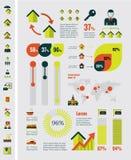 Infographics de las propiedades inmobiliarias Foto de archivo libre de regalías