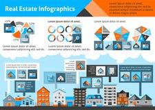 Infographics de las propiedades inmobiliarias Imagen de archivo libre de regalías