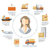 Infographics de logistique de vecteur illustration stock