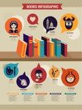 Infographics de los libros de lectura, sistema de iconos planos stock de ilustración