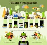 Infographics de los problemas de la contaminación del ambiente global stock de ilustración