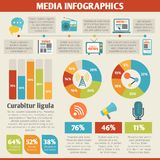 Infographics de media Images stock