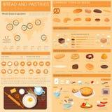 Infographics de pain et de pâtisserie avec des barres analogiques ou des diagrammes, carte du monde montrant l'exportation de gra Photographie stock