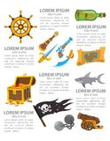 Infographics de pirate Image stock