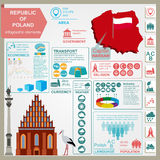 Infographics de Polonia, datos estadísticos, vistas Fotos de archivo