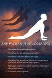 Infographics de pose de yoga, avantages de la pratique Photographie stock