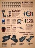 Infographics de réfugié Images libres de droits