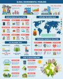 Infographics de solution de problèmes d'environnement global Illustration Stock