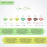 Infographics de temps de thé Photos libres de droits