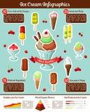 Infographics de vecteur de crème glacée pour les desserts frais Images stock