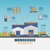 Infographics de Warehouse Foto de archivo libre de regalías