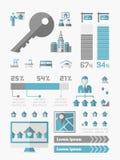 Infographics del bene immobile Fotografie Stock