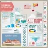Infographics del Bhutan, dati statistici, viste Punakha - Dzong Fotografie Stock