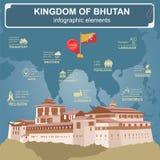 Infographics del Bhutan, dati statistici, viste Punakha - Dzong Immagini Stock Libere da Diritti