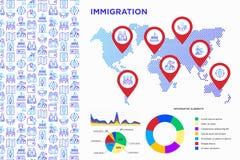 Infographics del concepto de la inmigraci?n Línea fina iconos en mapa del mundo: inmigrantes, illegals, campamento de refugiados, stock de ilustración