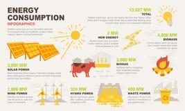 Infographics del consumo de energía - ejemplo stock de ilustración