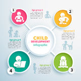Infographics del desarrollo infantil Imagenes de archivo