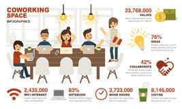 Infographics del espacio de Coworking libre illustration