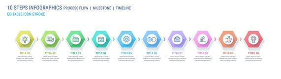 Infographics del flujo de trabajo, opciones o proceso de proceso de los pasos, cronología Infographics para el negocio, bandera d ilustración del vector
