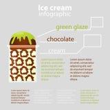 Infographics del gelato del cioccolato con la glassa verde in un fumetto in uno stile del fumetto Fotografie Stock