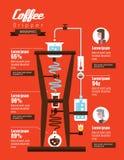 Infographics del goteador del café Elementos planos del diseño Imagen de archivo libre de regalías