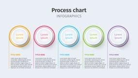 Infographics del grafico di processo aziendale con i cerchi di punto Elementi corporativi circolari del grafico di cronologia Te  illustrazione di stock