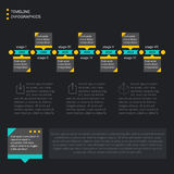 Infographics del modello di cronologia Progresso orizzontale Fotografie Stock