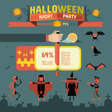 Infographics del partito di notte di Halloween Fotografie Stock