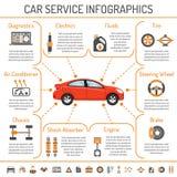Infographics del servicio del coche Foto de archivo libre de regalías