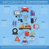 Infographics del servicio del coche Imagen de archivo